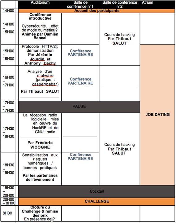 Programme du HackNowLedge Contest France 2015.