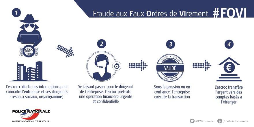 escroquerie ou fraude