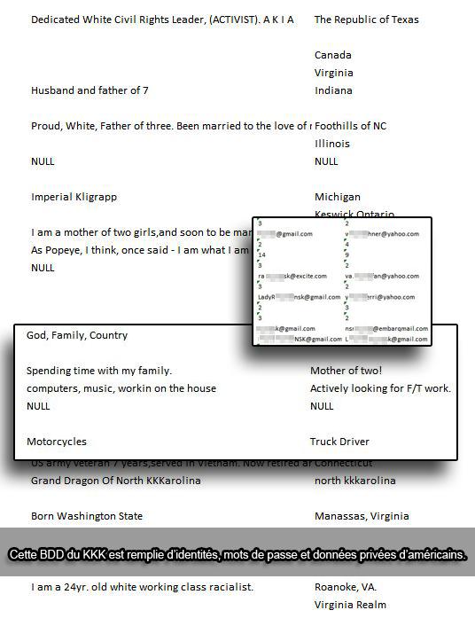 Des milliers d'informations laissées dans cette BDD oubliées sur un site du KKK.
