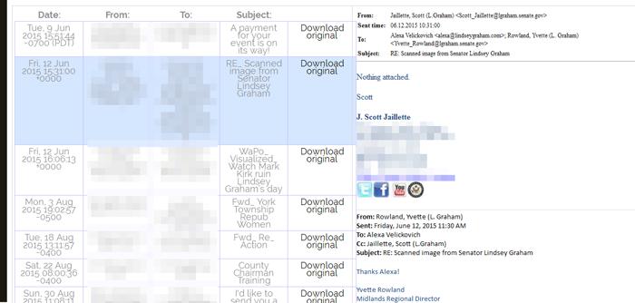 Les mails piratés sont classés par genres, correspondants...