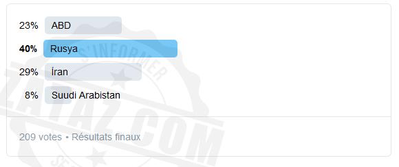 reponse sondage