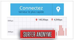 Choisissez votre pays et surfez anonyme !